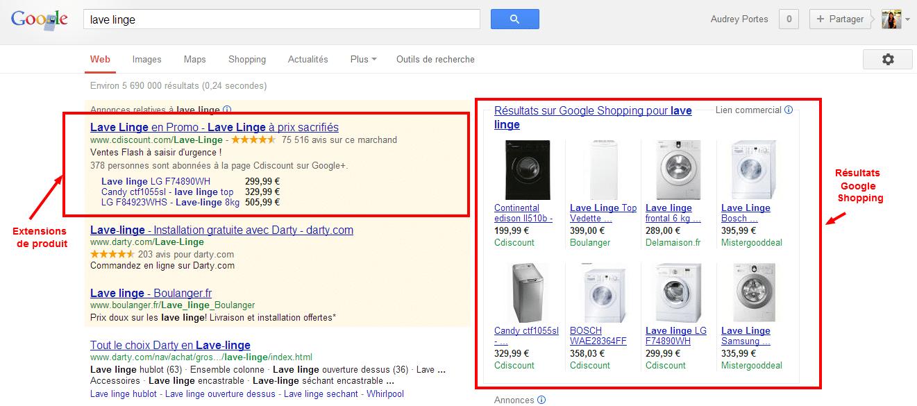 google shopping et extensions de produits