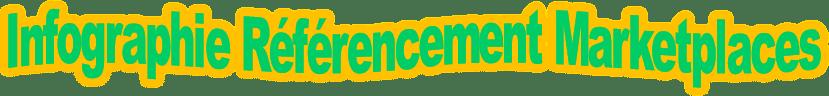infographie référencement marketplaces