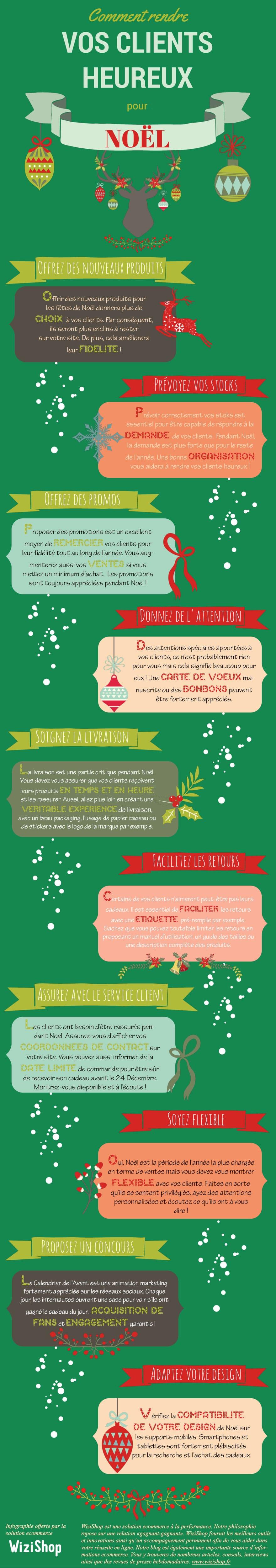 infographie-ecommerce-comment-rendre-clients-heureux-noel