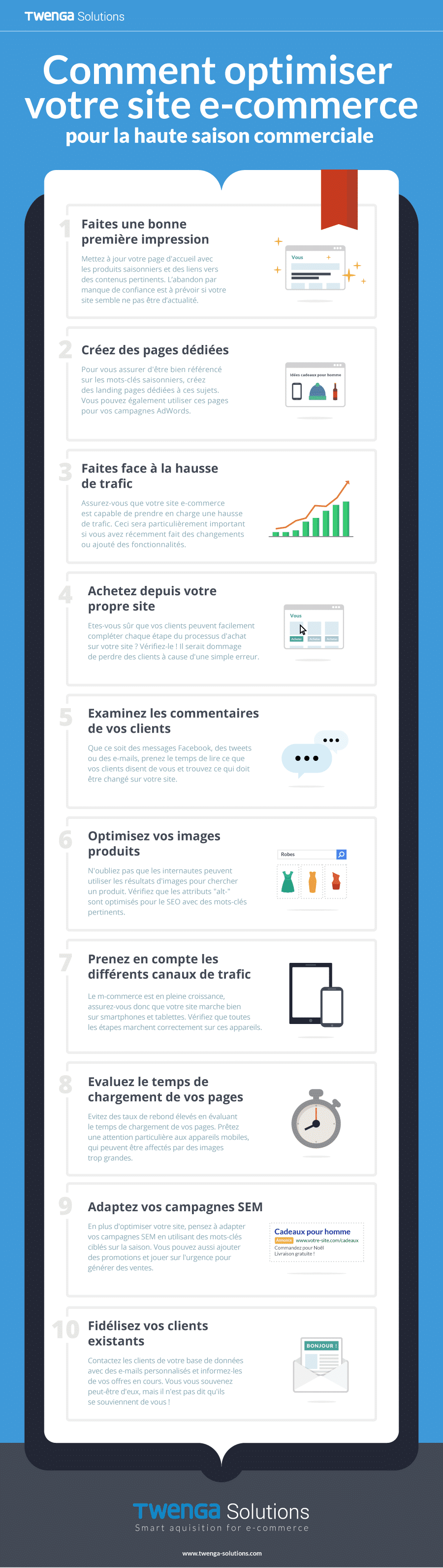 optimisation-site-ecommerce