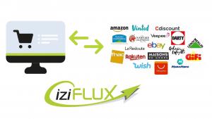 L'utilisation des solutions permettant de vendre sur les marketplaces