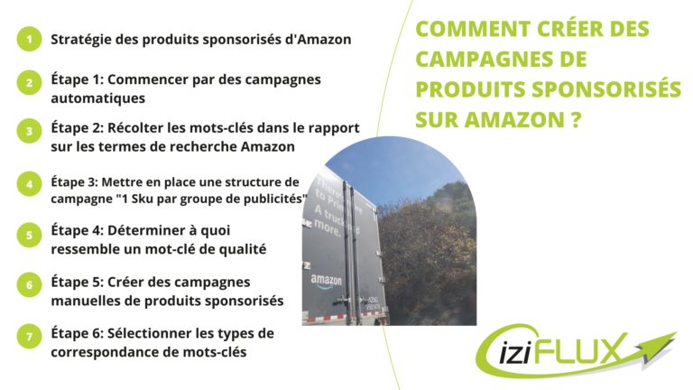 Article vendre sur Amazon